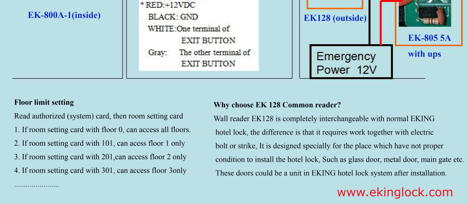 Entrance guard controller for Common door of Hotel or Office
